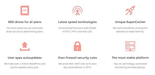 siteground è sicuro malware veloce