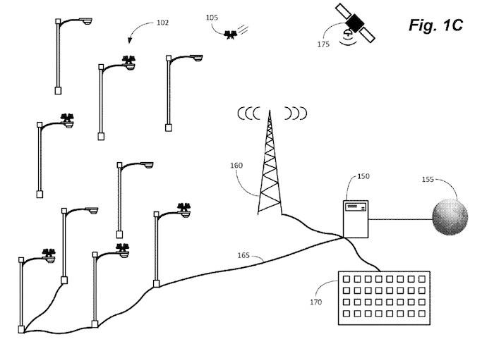 docking station amazon droni