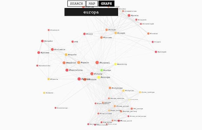 rete neurale connessioni hashtags instagram