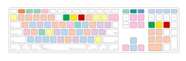 distribuzione colori tastiera capture one pro per mac