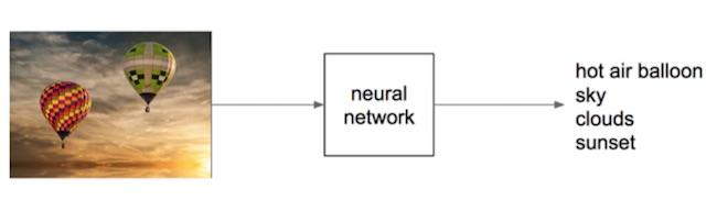 ricerca neurale flickr