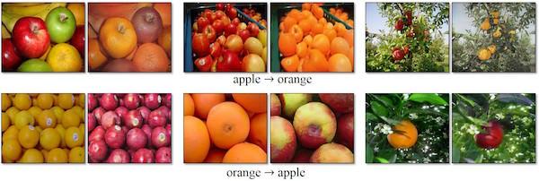 trasformare mele in arance