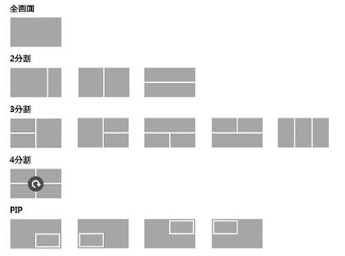 combinazioni schermi split screen monitor lg 42.5