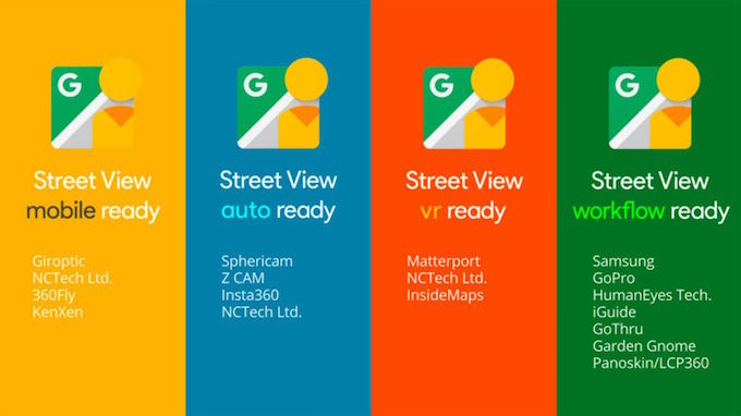 google street view ready fotocamere 360 gradi certificate